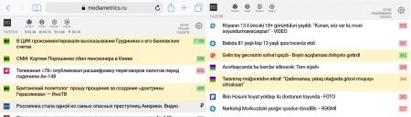 Mediametrics.ru -nun reytinqinə görə bizim oxucu üçün hansı mövzu maraqlıdır?
