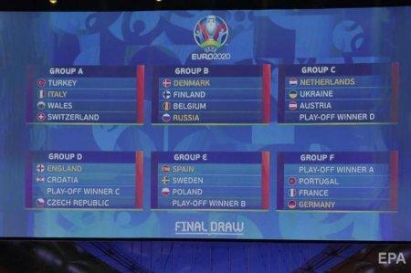AVRO-2020 Futbol turniri püşkatmasının nəticələri məlum oldu